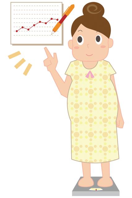 体重管理する妊婦,妊娠,24週,胎児