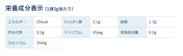 パルメザンチーズ栄養成分,チーズ,カルシウム,