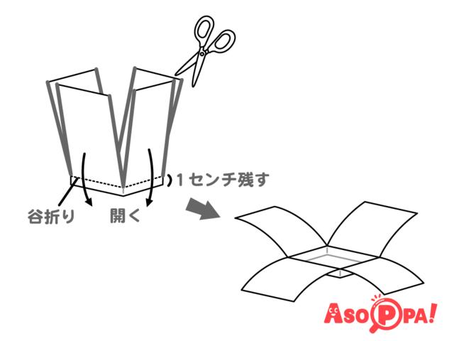 作り方(2)残った牛乳パックを切り開く,牛乳パック,工作,簡単
