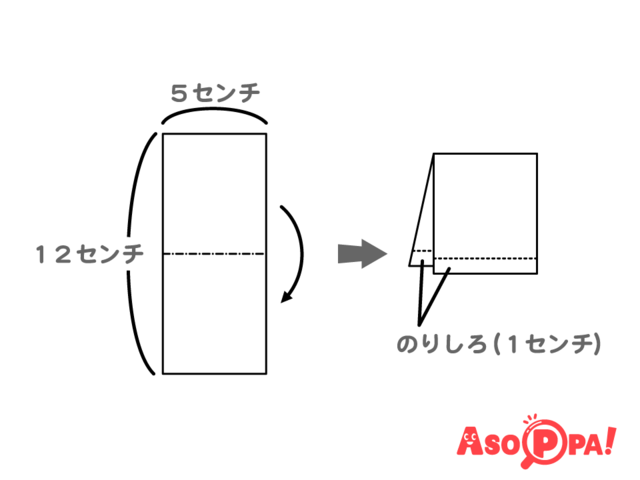 作り方(4)白い紙を折る,牛乳パック,工作,簡単
