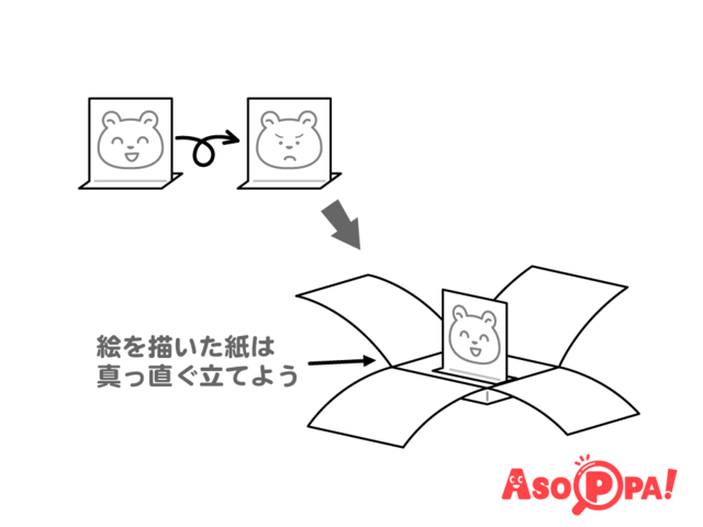 作り方(5)白い紙に絵を描く,牛乳パック,工作,簡単