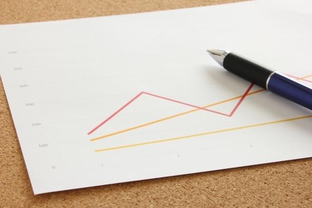 グラフの写真,妊娠中,ダイエット,方法