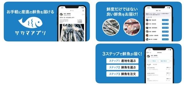 サカマアプリ,