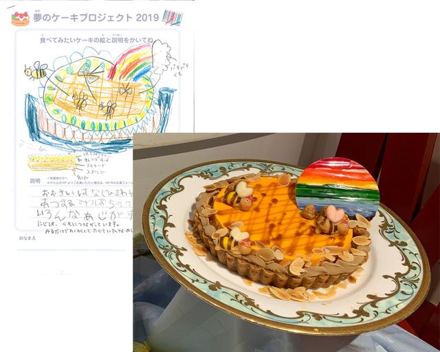 バースデーケーキ,