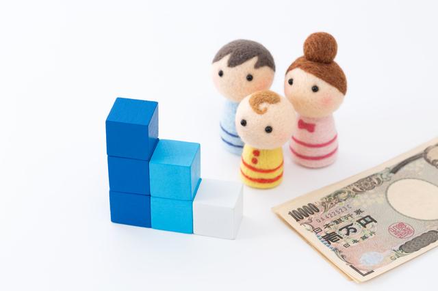 家族のお金,学資保険,利率,