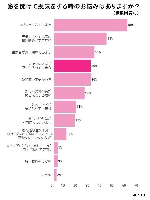 グラフ2,