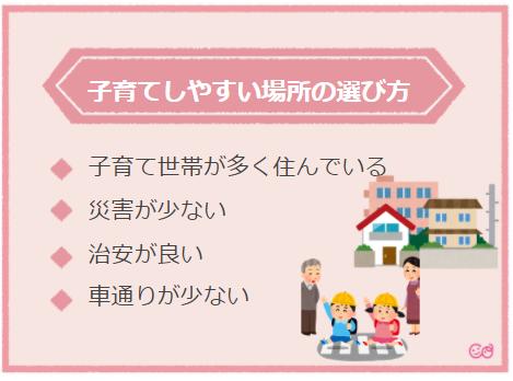 子育てしやすい場所の選び方,子育てしやすい家,
