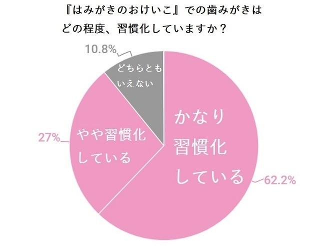 円グラフ,