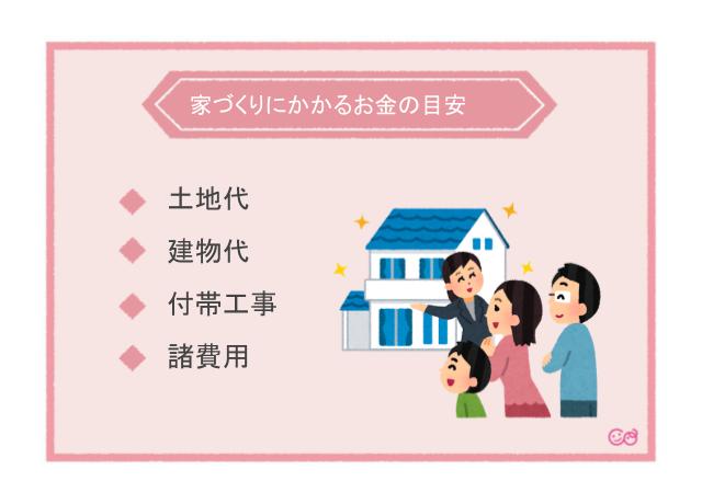 家づくりにかかる費用の目安,マイホーム,予算,