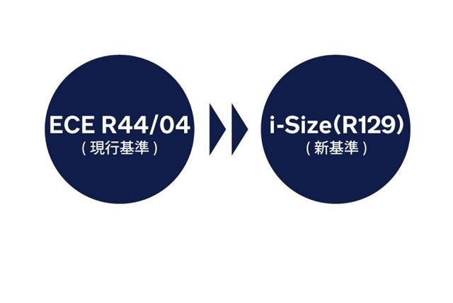 i-Size/R129,チャイルドシート,安全基準,出産準備