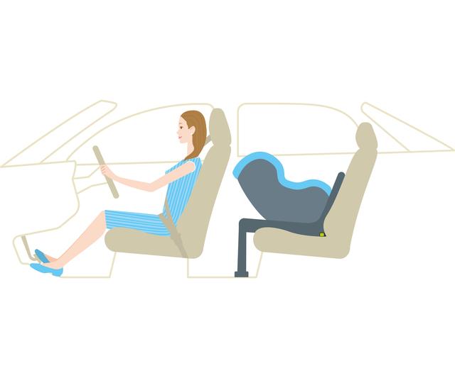 チャイルドシートの後向き取付け,チャイルドシート,安全基準,出産準備