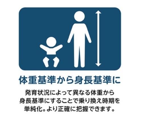 体重基準から身長基準に,チャイルドシート,安全基準,出産準備