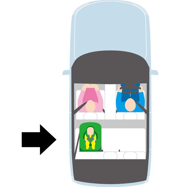 ドアからの衝撃も審査対象に,チャイルドシート,安全基準,出産準備