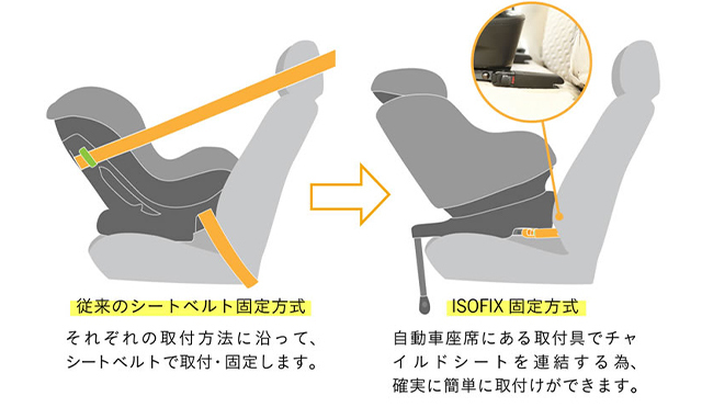 ISOFIX固定式,チャイルドシート,安全基準,出産準備