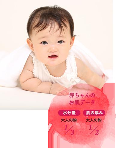 赤ちゃんの肌データ,乾燥肌,保湿,