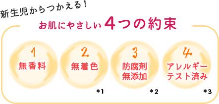 4つの約束,乾燥肌,保湿,