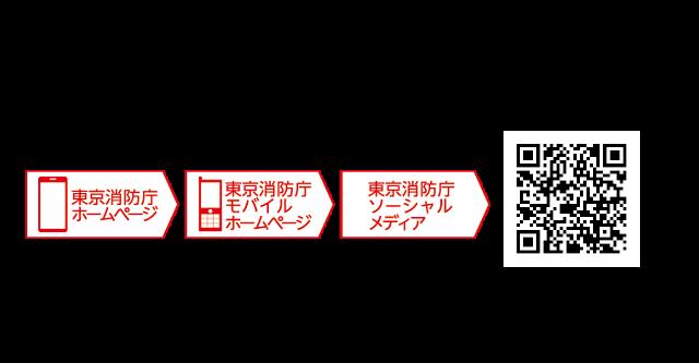 東京消防庁,消防団,