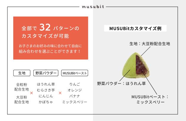 MUSUBit(ムスビ),