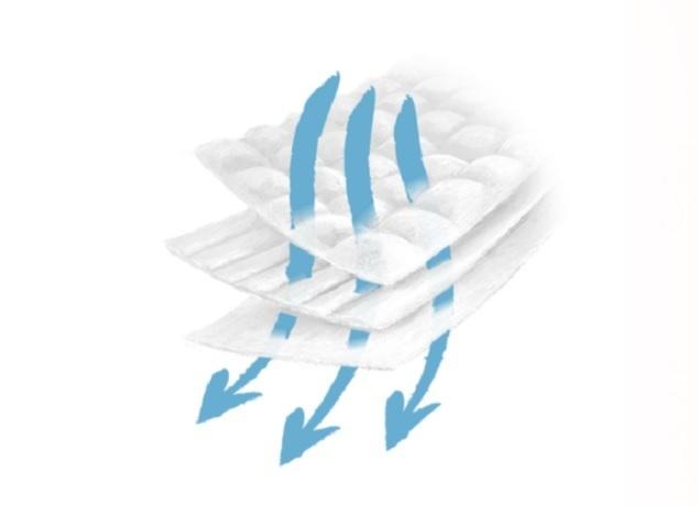 ムレ対策には、100%通気素材を使用,