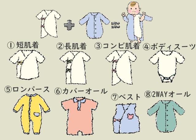 ベビー服の種類,ベビー服,ブランド,