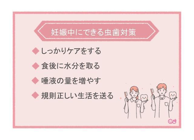 妊娠中にできる虫歯対策,妊婦,虫歯,