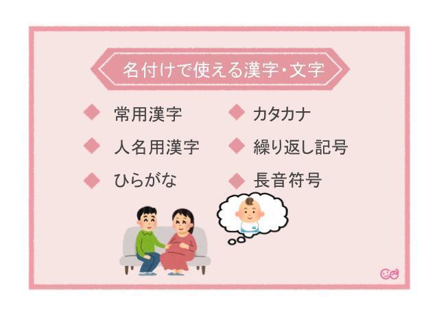 名付けで使える漢字文字,赤ちゃん,名前,名付け
