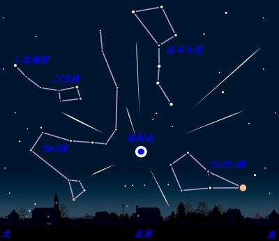 しぶんぎ座流星群のイメージ画像