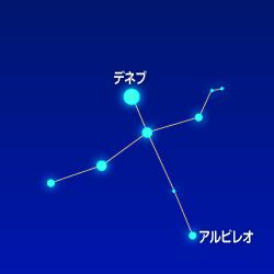 白鳥座のデネブのイメージ画像