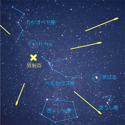 ペルセウス座流星群のイメージ画像