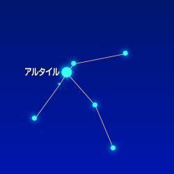 夏の大三角形の一角「わし座」のイメージ画像