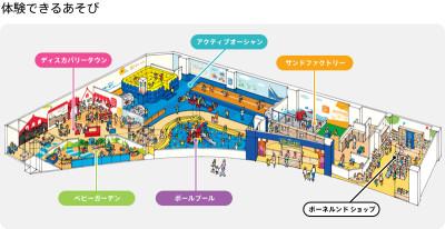 札幌の遊び場の代名詞!キドキド iias(イーアス)札幌店の画像02