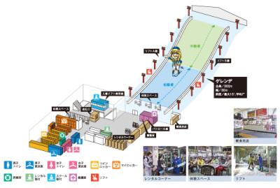 狭山スキー場マップ