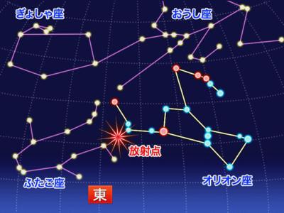 オリオン座流星群の極大日当日の放射点