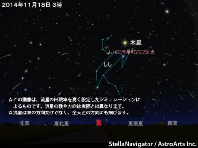 しし座流星群の見頃時期のシミュレーション