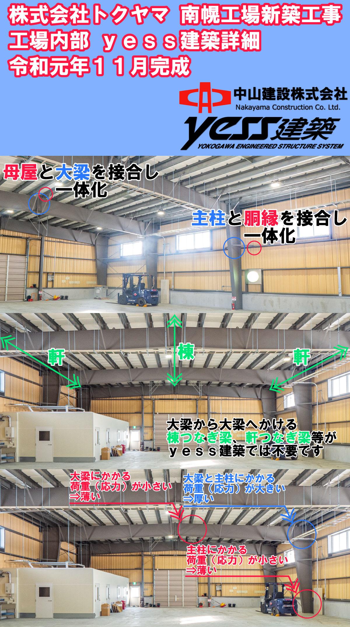株式会社トクヤマ 南幌工場新築工事 工場内部 yess建築詳細画像