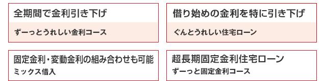 金利コースを選べる三菱UFJ銀行の住宅ローン