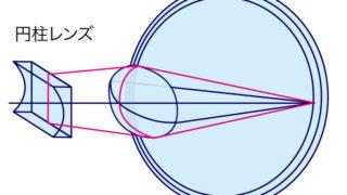 円柱レンズの話