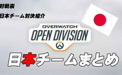 Open Dvision Day1 Day2 日本チーム対戦表一覧