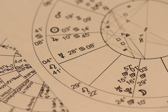 Astrology Divination Chart - Free photo on Pixabay (343708)