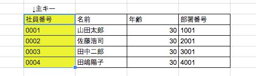 スクリーンショット 2015-06-22 11.31.42