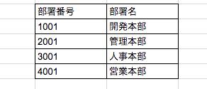 スクリーンショット 2015-06-22 12.51.22