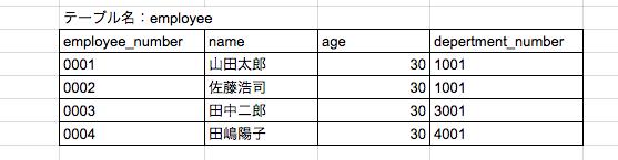 スクリーンショット 2015-06-29 12.31.42