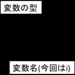 java_07_02