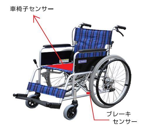 車椅子 なおこ