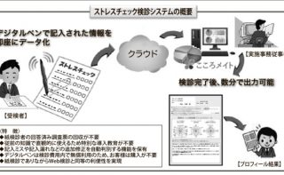 ストレスチェックペンで回答判断(システムデザイン開発)