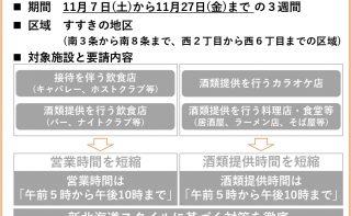 札幌市内における北海道警戒ステージ「ステージ4」相当の感染状況に係る 市内事業者の皆さまへのお願いについて(札幌市)