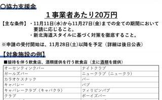 北海道警戒ステージ「ステージ3」の移行に伴う 市内事業者の皆さまへのお願いについて(札幌市)