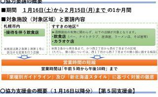 北海道の新型コロナウイルス感染症感染防止に係る<br>「集中対策期間」再延長に伴う市内事業者の皆さまへのお願いについて(札幌市)