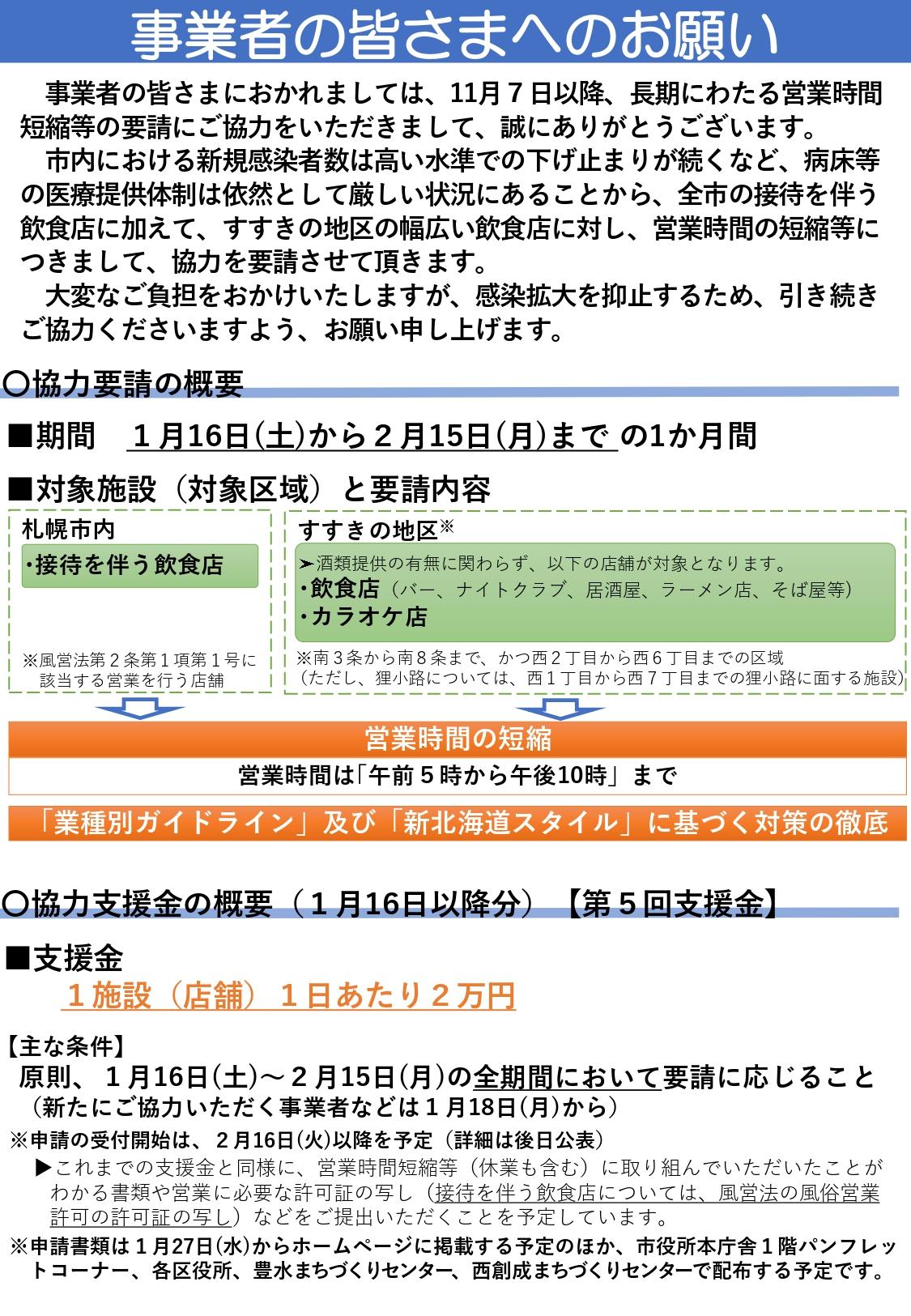 コロナ どこ 北海道 ウイルス 感染 者