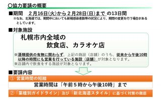 北海道の新型コロナウイルス感染症感染防止に係る<br>「集中対策期間」に伴う市内事業者の皆さまへのお願いについて(札幌市)